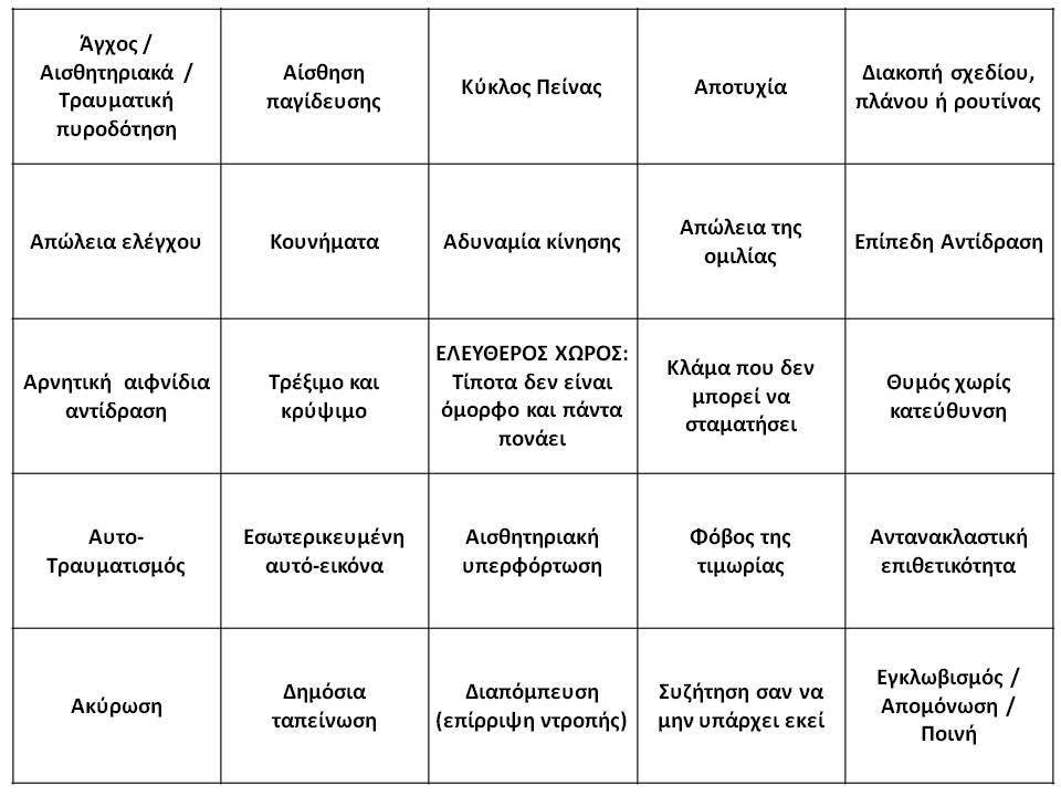 Το Bingo των καταρρεύσεων στον Αυτισμό. Meltdown Bingo: AutisticEdition